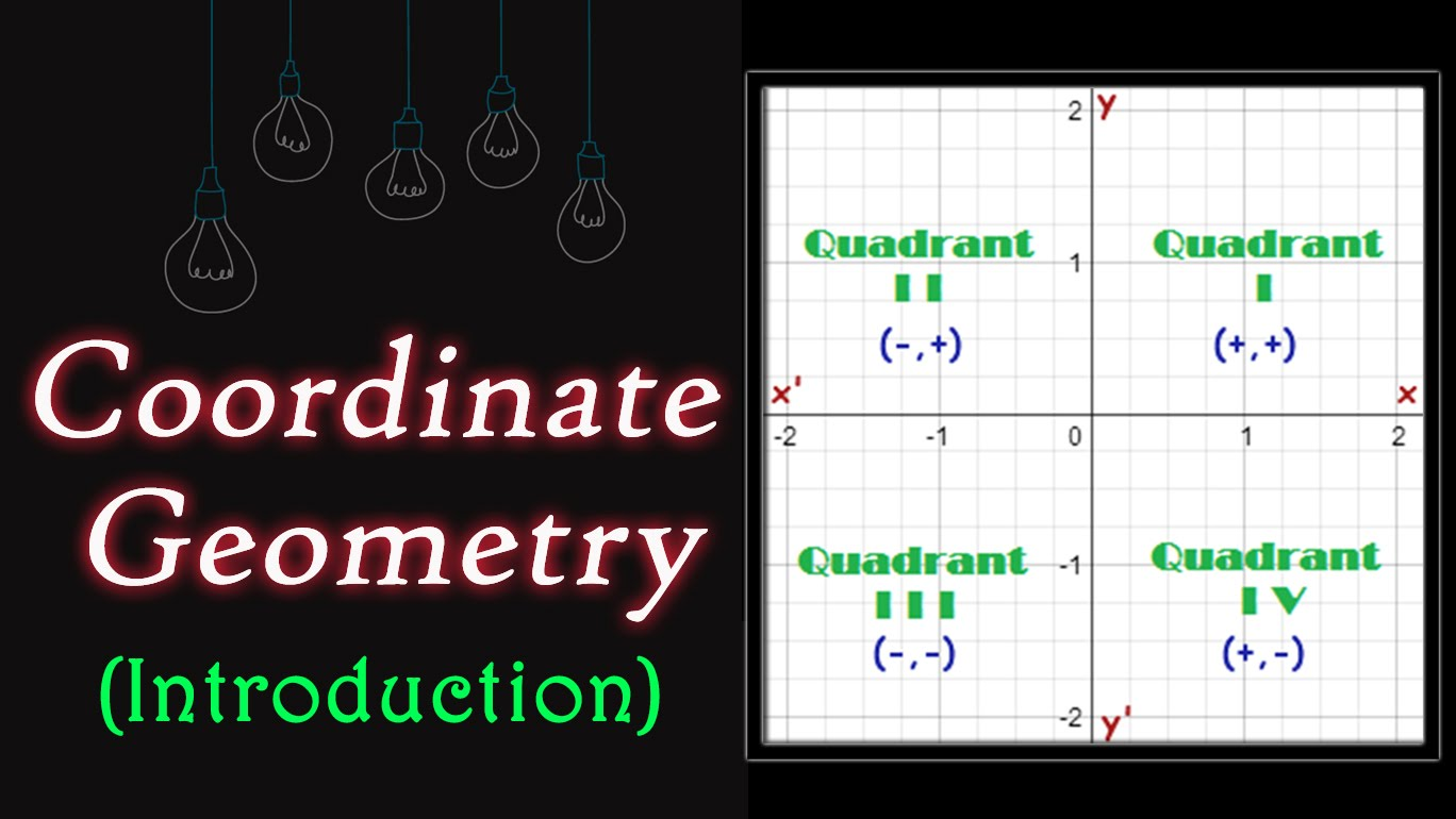 10 Mathematics Coordinate Geometry